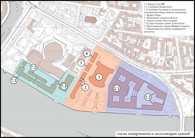 схема зонирования и экспликация зданий.jpg
